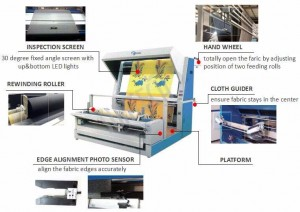 fabric inspection and rolling machine